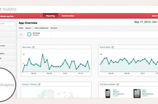 Google İle Mobil Uygulama Analizi Nasıl Yapılır?