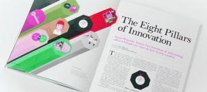 Google'un Yeni Dergi Projesi